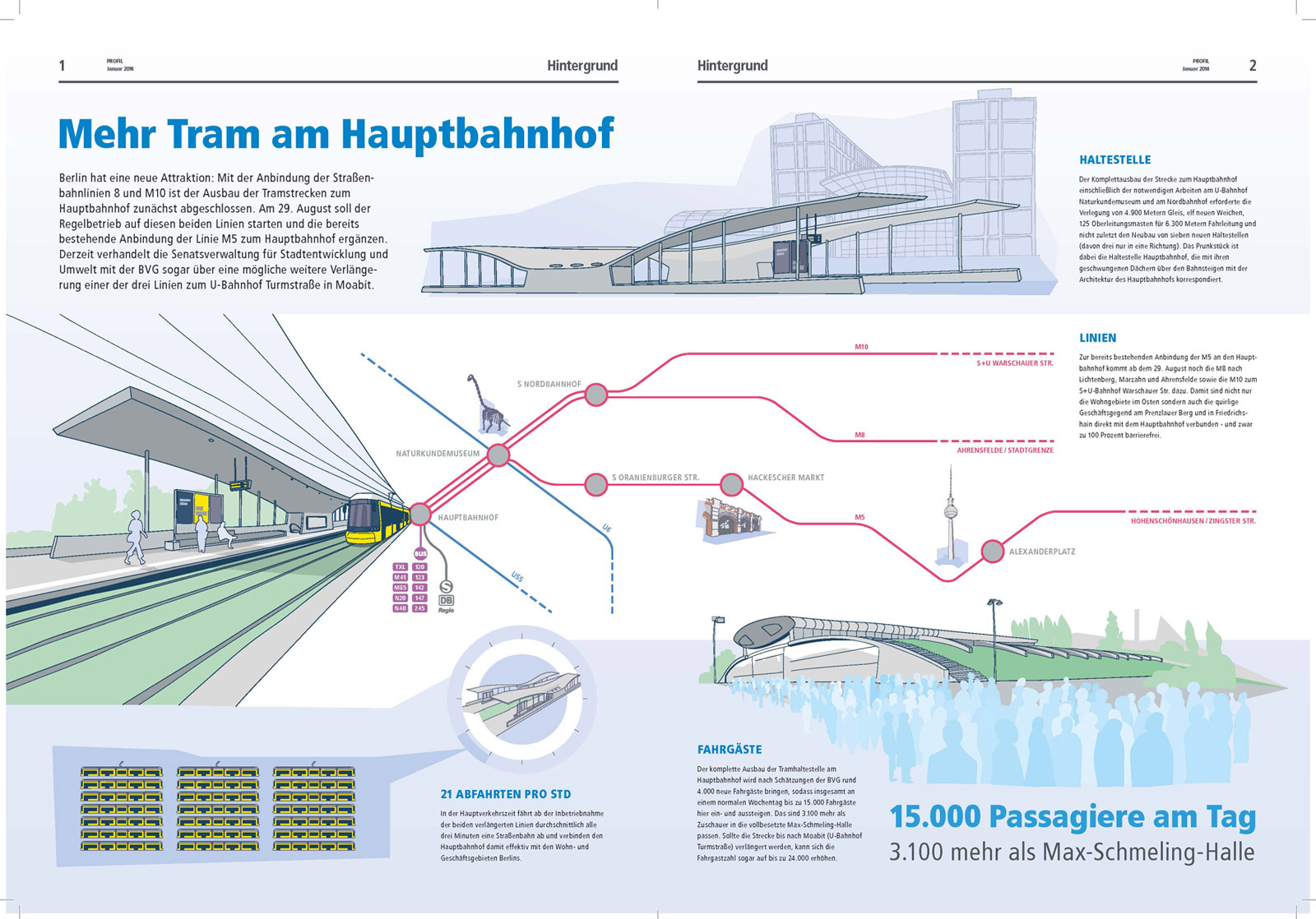 illustrative Infografik Tram