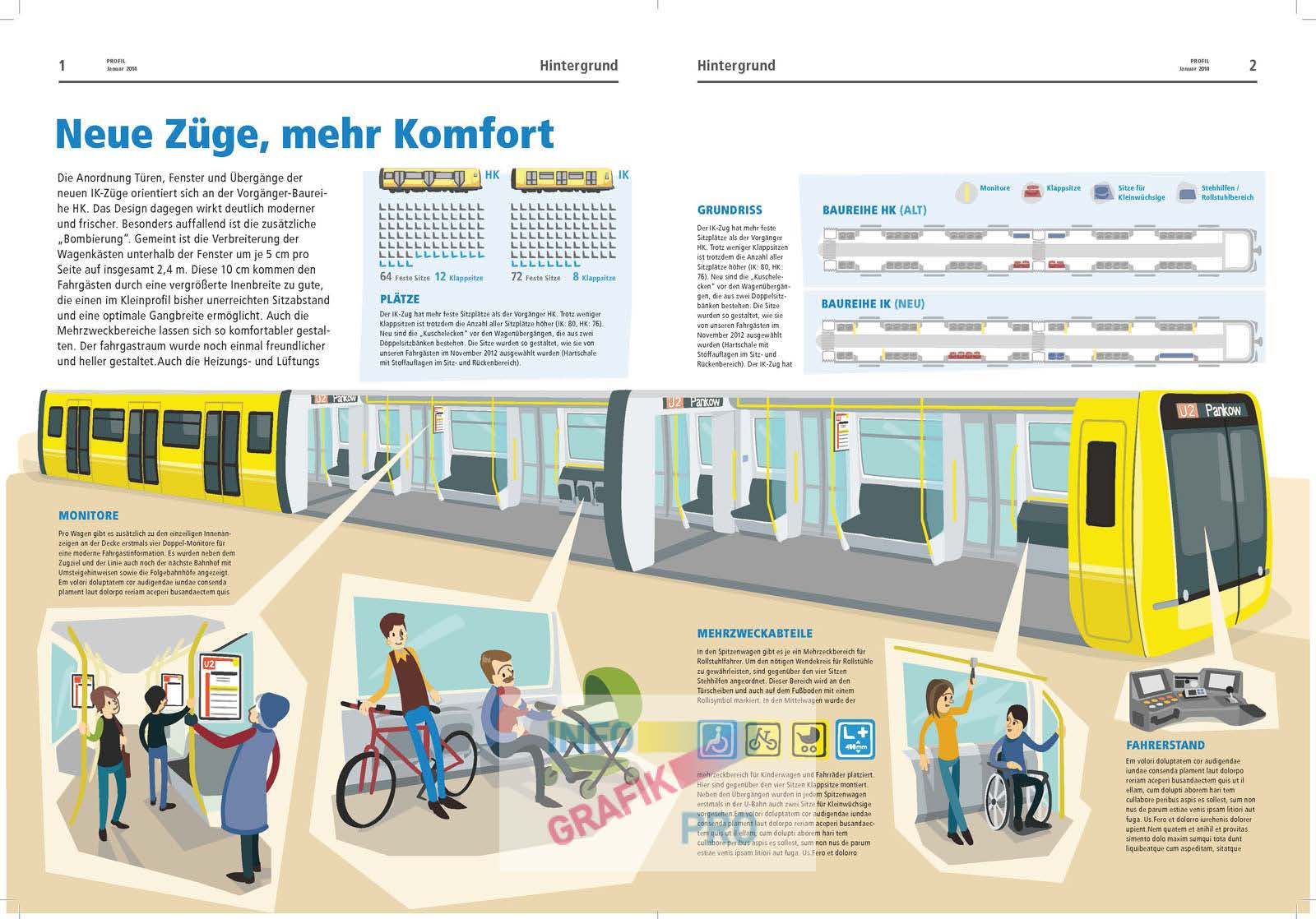 illustrative Infographic Berlin U-Bahn