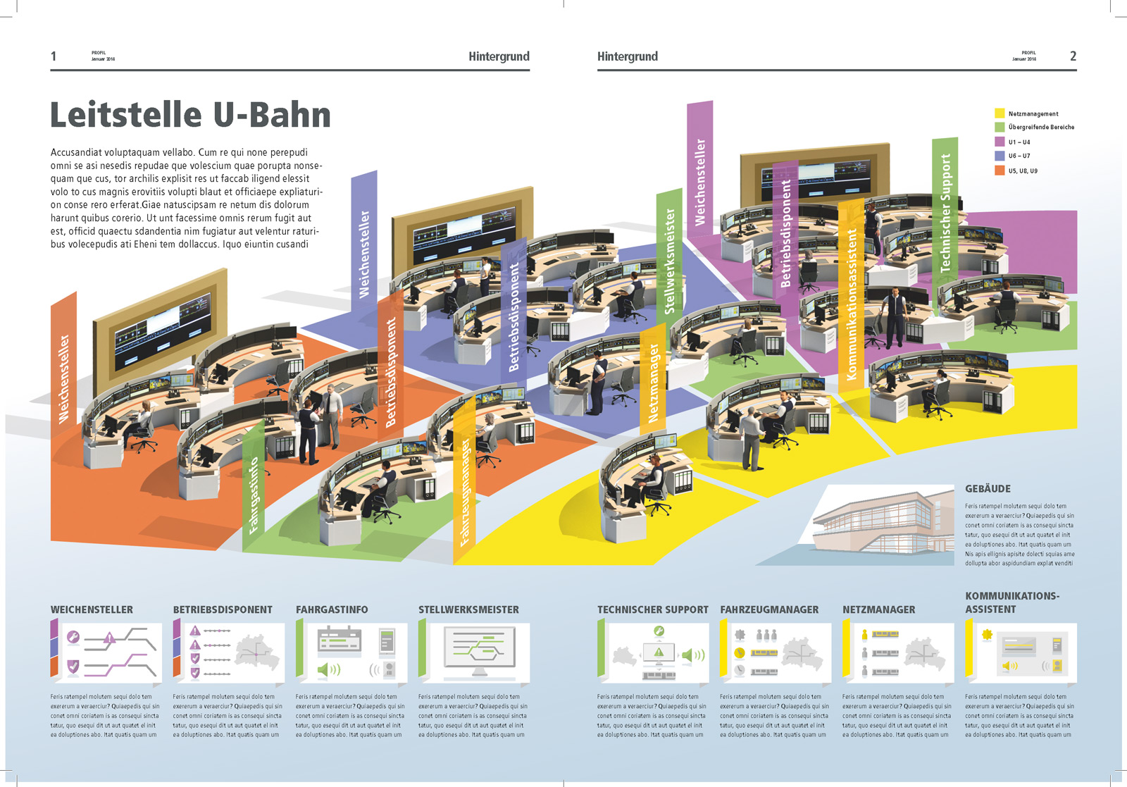 illustrative infographic BVG control center